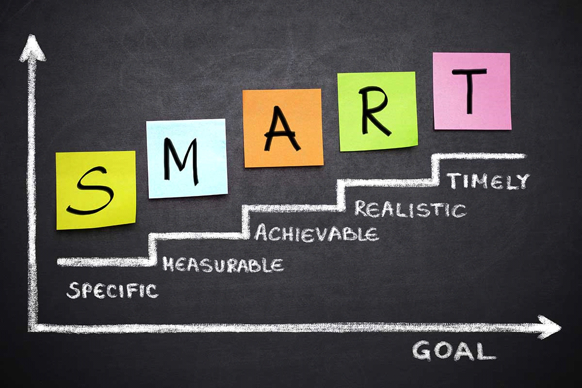 A Guide to Goal Setting for Personal Success